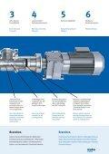 Exzenterschneckenpumpe MX Progressing cavity pump MX - Seite 5