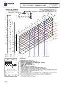 Télécharger : Documentation au format PDF - caladair - Page 4