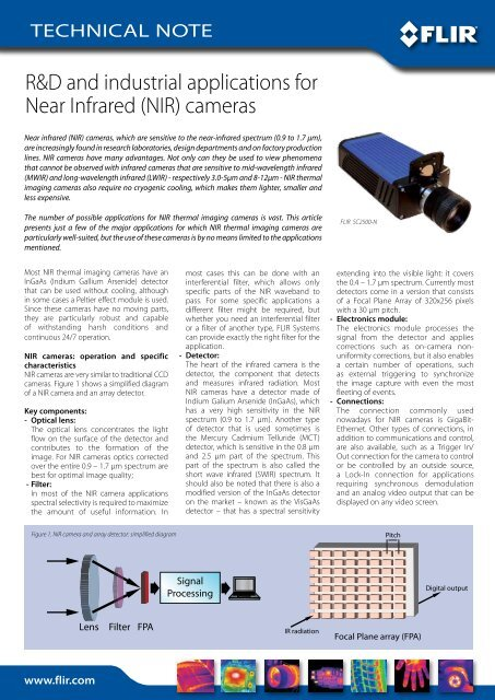 R&D and industrial applications for Near Infrared (NIR) cameras