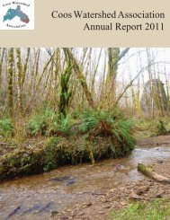 Coos Watershed Association Annual Report 2011