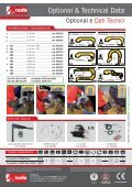 Inverspotter 13500 Smart - Telwin - Page 4