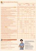 A Journey to New Heights - Universiti Tunku Abdul Rahman - Page 2