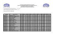 PV annuel M1 FC - usthb
