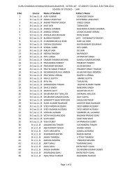 Law - Guru Ghasidas University