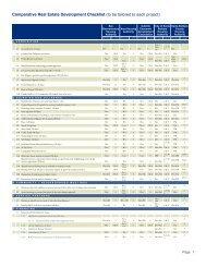Comparative Development Checklist.pdf - Rangwala Associates
