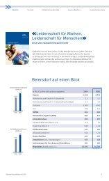 Kapitel downloaden (PDF) - Beiersdorf