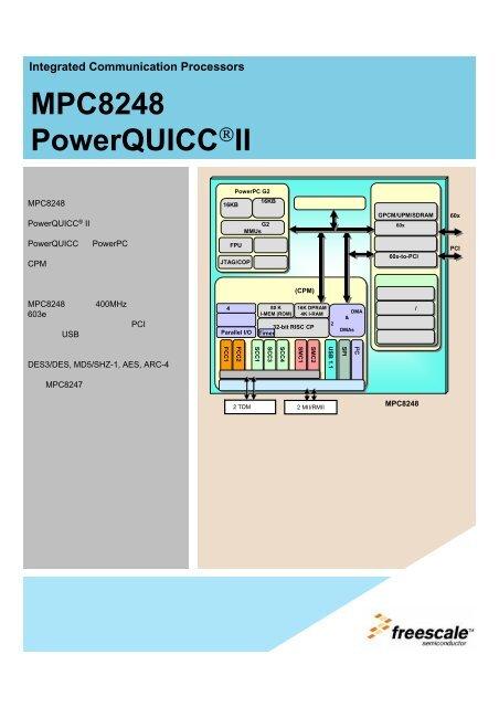 MPC8248 PowerQUICC II