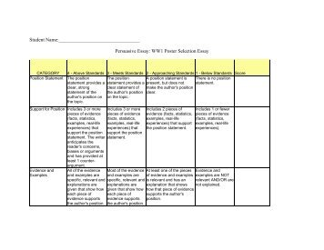 Persuasive Essay Rubric CATEGORY 4 – Excellent 3 - Good 2 ...
