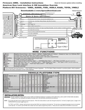 techservices audiovox com magazines rh yumpu com Audiovox Remote Start Wiring Diagram Audiovox C-579A Wiring Diagrams