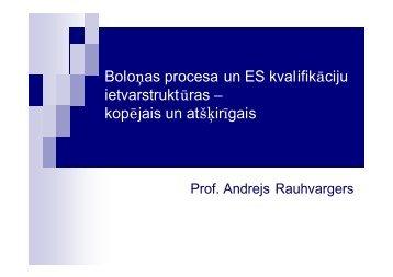 ES kvalifikāciju ietvarstruktūra mūžizglītībai