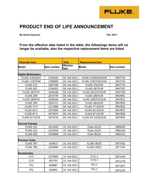 End of Life (EOL)_2011_Fluke Products pdf