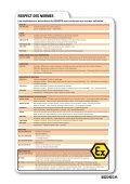 CA/ATEX - Sodeca - Page 7