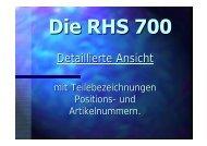 Ersatzteilliste RHS 700 - WAECO - AirCon Service