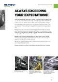 Automotive Aro - Aroflex AG - Page 3