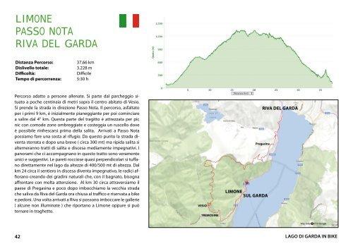 LIMONE PASSO NOTA RIVA DEL GARDA - Riviera dei Limoni