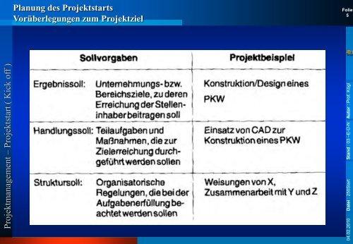 l Projektstart - Rz.fh-augsburg.de