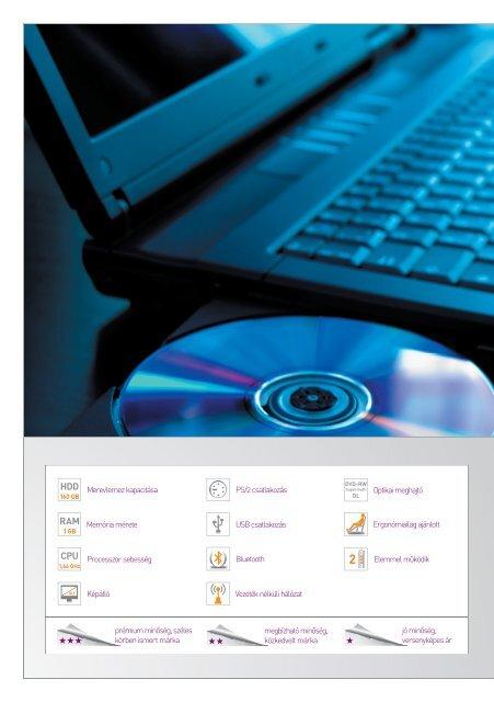 Számítástechnikai- és kommunikációs termékek