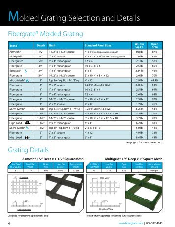 Molded Grating Selection and Details - Fibergrate Composite ...