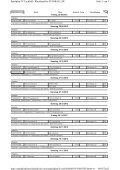 Mannschafts- und Vereins-Spielplan - FSV Eschfeld 1980 eV - Seite 2