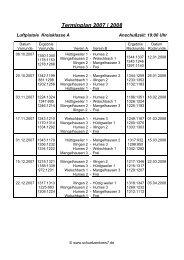 Ergebnisse und Tabelle