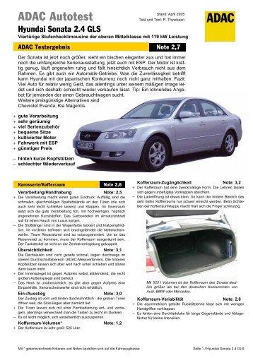 Umfassender Test Hyundai Sonata 2.4 GLS - ADAC
