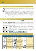 Benutzerhandbuch - Seite 4