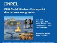 Two-Body FPA Modeling - NREL
