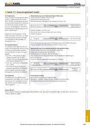 Anhang Tabelle 17-1: Anwendungsbeispiel 'Kupfer'