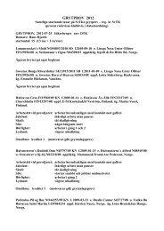 Resultat för SvTKs Grytprov 2012