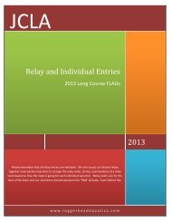 Relay and Individual Entries