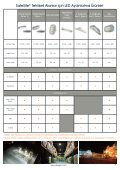 MDTFSHCATEUX001TUR_A_Dialight LED Lighting - Page 4