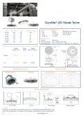 MDTFSHCATEUX001TUR_A_Dialight LED Lighting - Page 5
