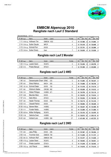 Rangliste nach Lauf 2 - Live-Timing ** Race-Control 2004