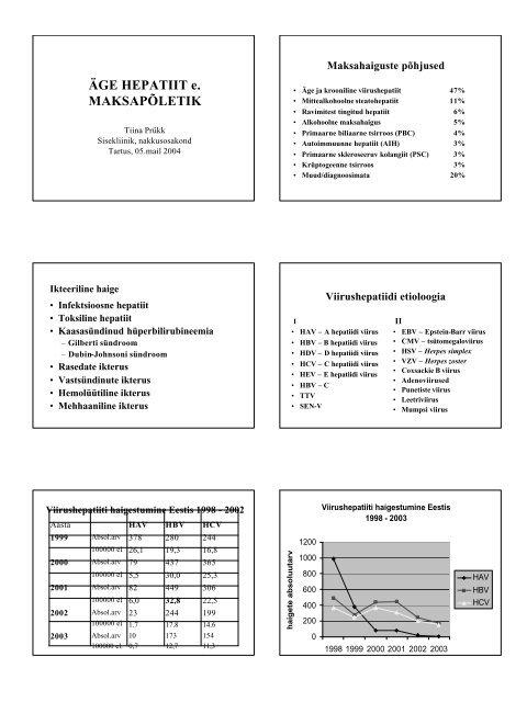 Viirushepatiiti haigestumine - Perearstikeskus.ee