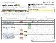 Modoc County - 2012-13 California County Scorecard