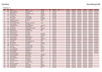 Resultat 2009.xlsx - Ränneslättsloppet