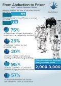 Child-Palestine - Page 4