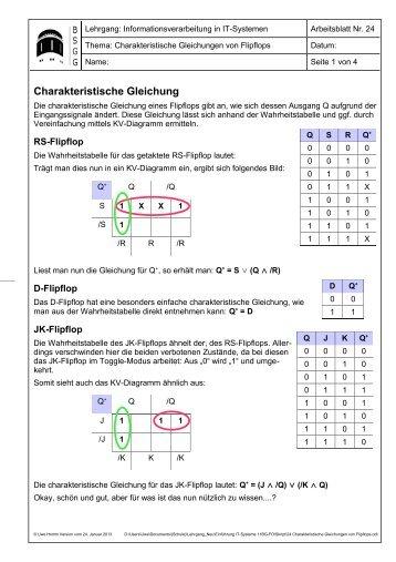 Charakteristische Gleichung - von Uwe Homm
