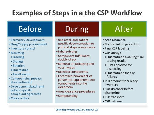 CSP Compounding Workflow