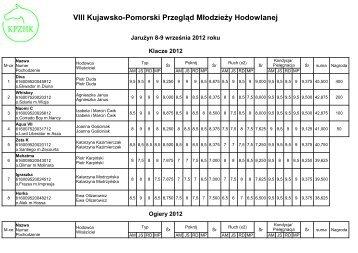 Zobacz wyniki - Konie i Rumaki