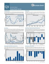 Global Multi-Sector - Western Asset