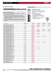 Format holzspiralbohrer CV 20 x 200//130mm