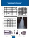 NOZZLES FOR SPRAY DRYING - BETE Fog Nozzle, Inc. - Page 4