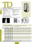 NOZZLES FOR SPRAY DRYING - BETE Fog Nozzle, Inc. - Page 5