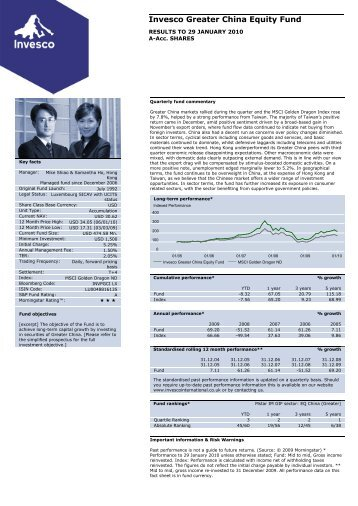 Invesco Greater China Equity Fund - MetLife Alico