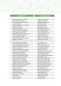 Pobierz katalog - pk components - Page 6