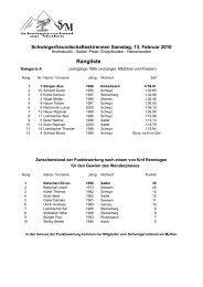 Rangliste 2010 - Schwingerverband am Mythen