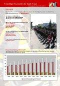 Tätigkeitsbericht 2011 - Freiwillige Feuerwehr der Stadt Traun - Page 6