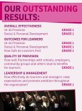 Ofsted highlights - Leeds City College - Page 3