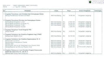 Nama SKPD : Badan Kepegawalan Daerah Kota Malang Alamat Jt ...